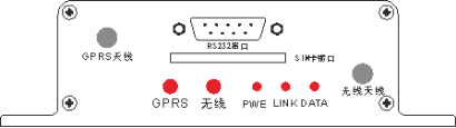 GC-8900主机 指示